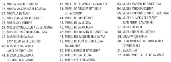 Barcelona Muzea